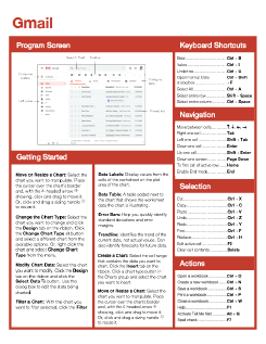 Gmail Quick Reference