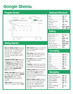 Google Sheets Quick Reference