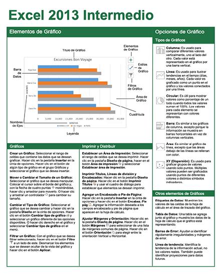 Excel 2013 Intermedio