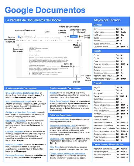 Guía Rápida de Google Documentos