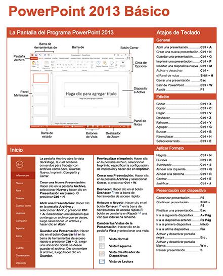 PowerPoint 2013 Básico