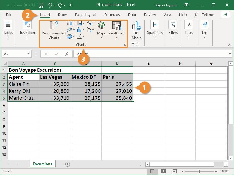 Create Chart