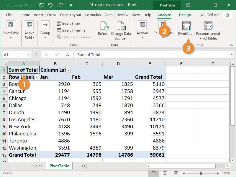 Create Pivotcharts