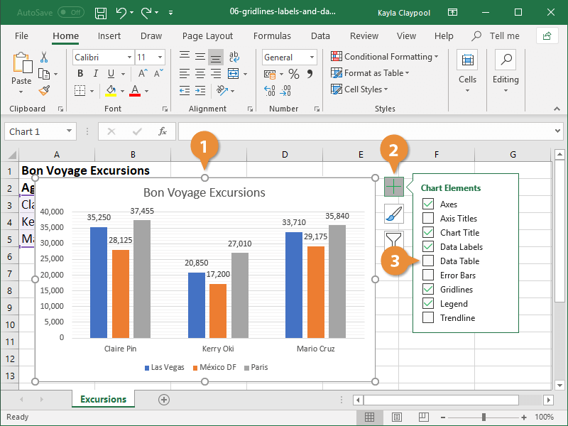 Gridlines, Labels, and Data Tables